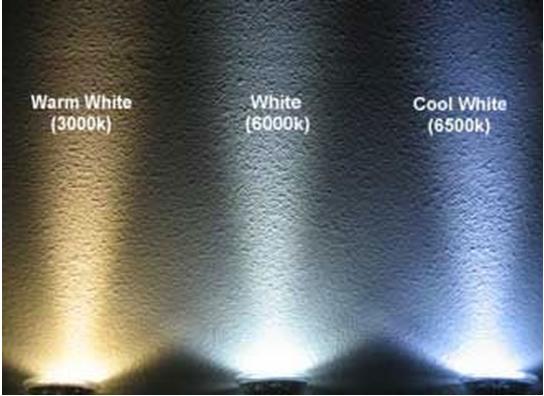3 types d'éclairage LED